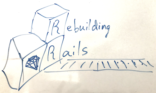 A Rebuilding Rails logo with a railway under blocks with R and R to start the words.